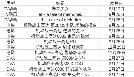 0522碟片预售信息汇总