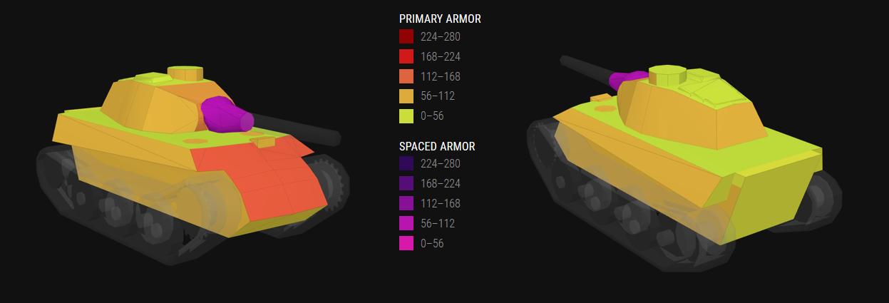 坦克世界闪电战(闪击战)WOTB(Nameless)车辆数据
