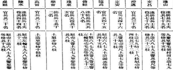 雷州麦小弟故事_军阀人物志系列第十九期-----海南邓本殷