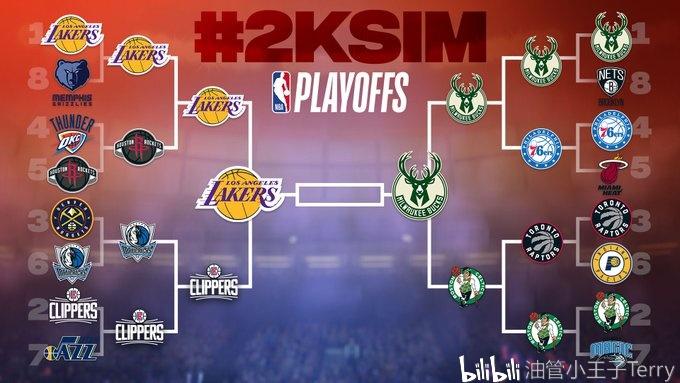 NBA2K20专栏 | 本周2K事件:乔丹包坑钱无底线,最新储物柜代码,浓眉总决赛MVP